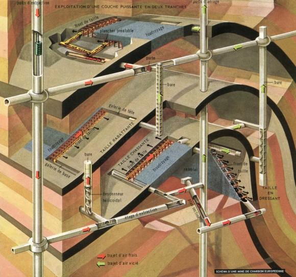 Studio Walter - Mines et couches puissantes (Grand Larousse encyclopedique, tome II)